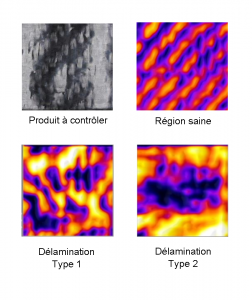 Terahertz_waves_inspection de produits composites dec