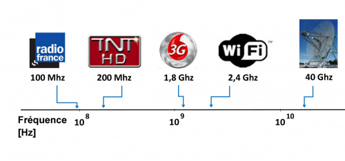 terahertz_waves_domaine electromg 1 2300X1077 72dpi