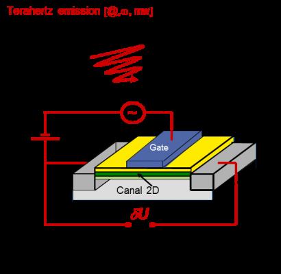terahertz_waves_Theorie_des plasmas_p3